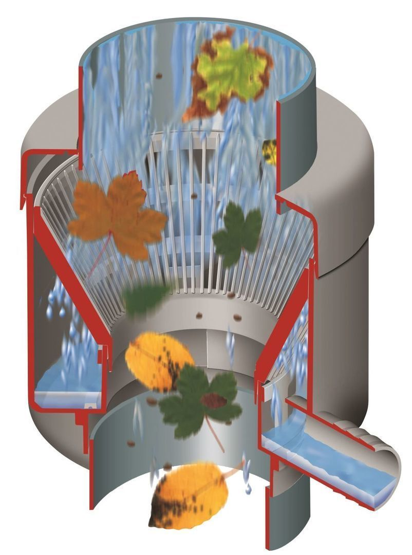 Werking vulautomaat met bladvanger